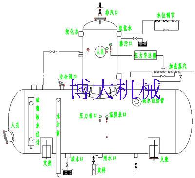 (3)检查真空泵电动机启动电流和返回时间正常