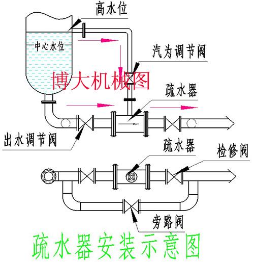 电路 电路图 电子 设计 素材 原理图 500_514