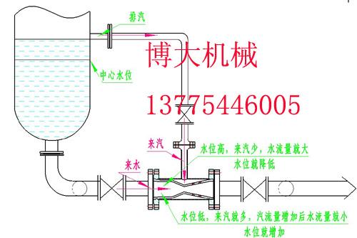 疏水器|液位调节器|自动水位调节器-老司机都懂的直播平台·汽液两相流液位调节器